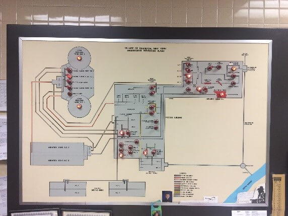 jadestone-engineering-Village of Hamilton-WWTP Improvements